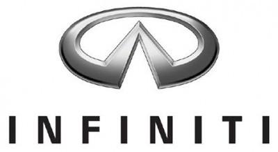 Infiniti Logo Font