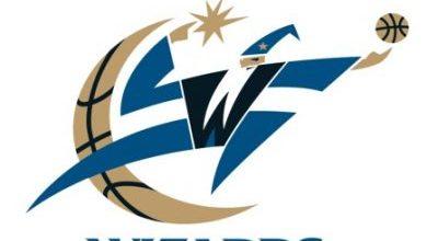 Washington Wizards (2007) Logo Font